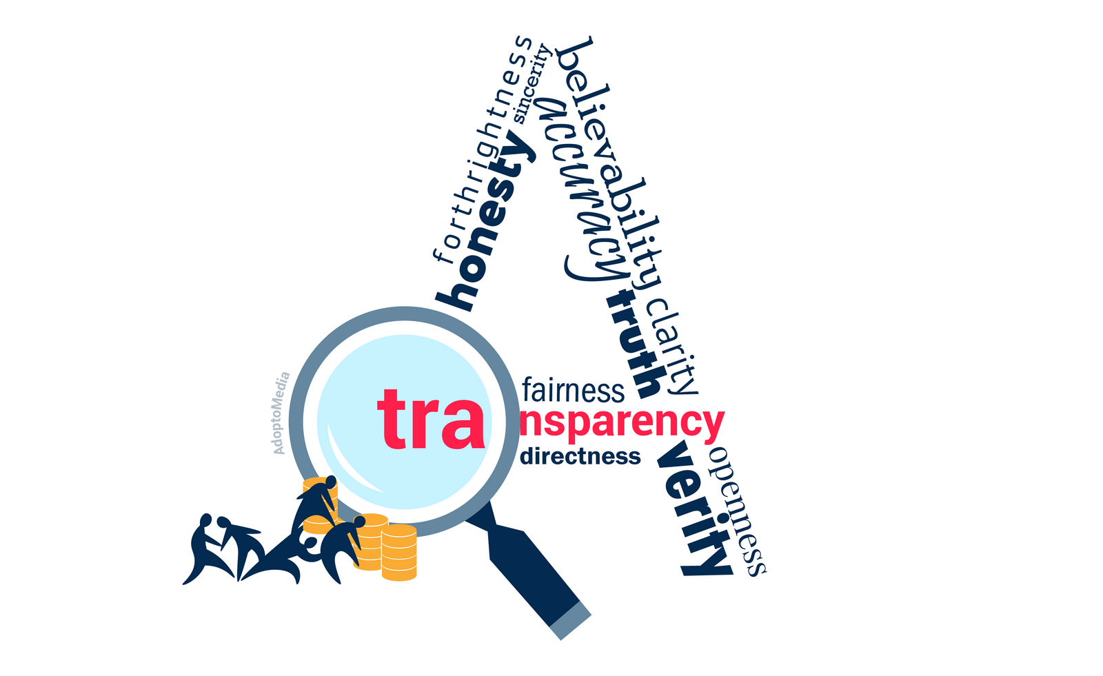 RebateGate, transparency, ad agency, non-transparent media buying, CheckMedia solution, Marketing Mix Optimisation, ROMI increase