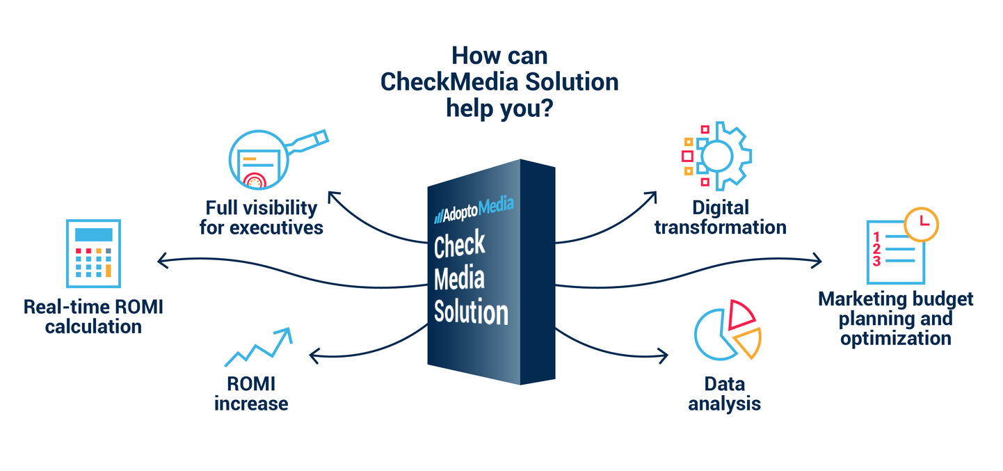 Adoptomedia, Checkmedia solution, ad optimisation, ad automation, marketing budget optimisation, digital transformation, visibility, transparency, compliance