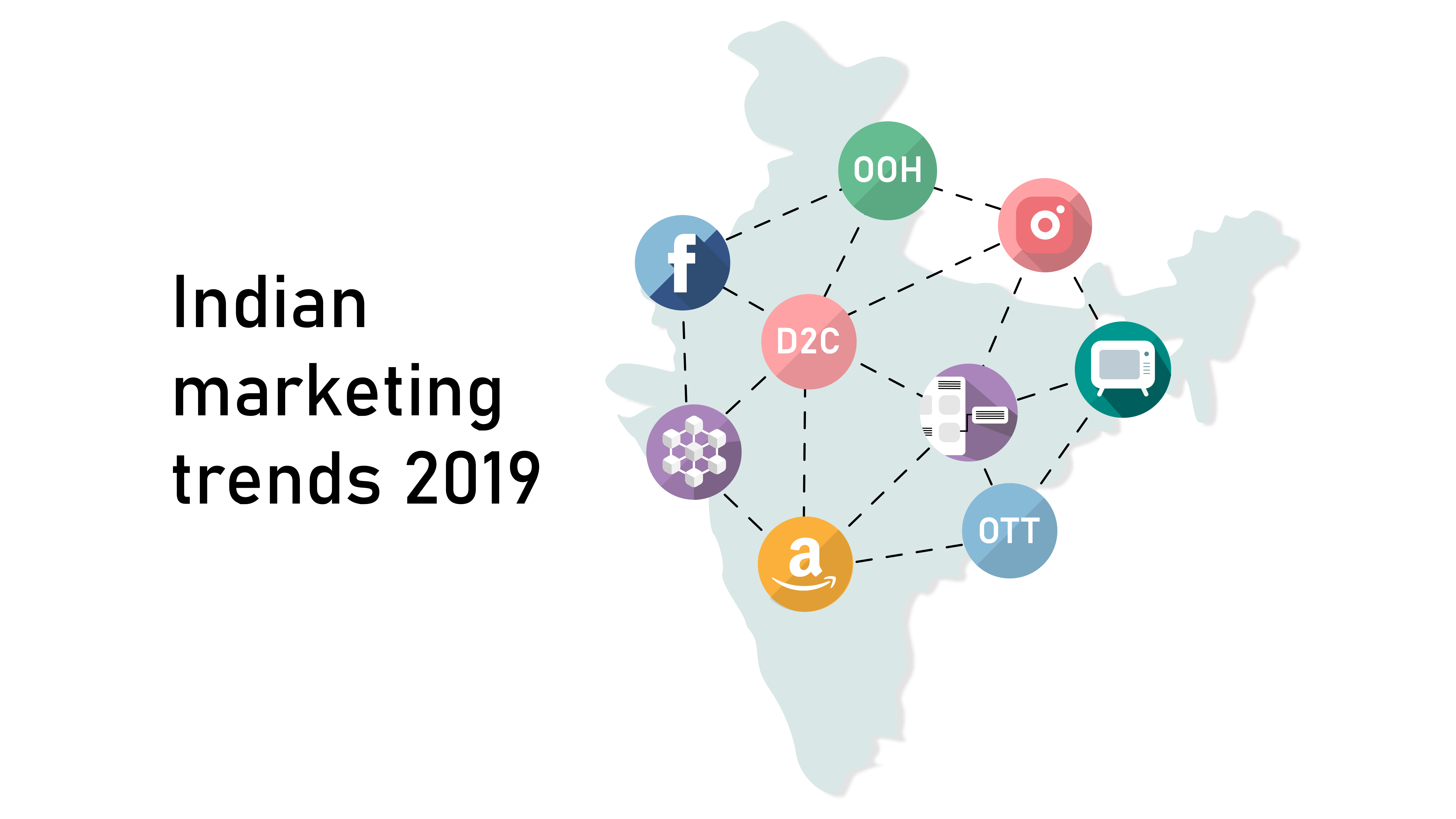Indian marketig trends, marketing mix, advertising, digital advertizing