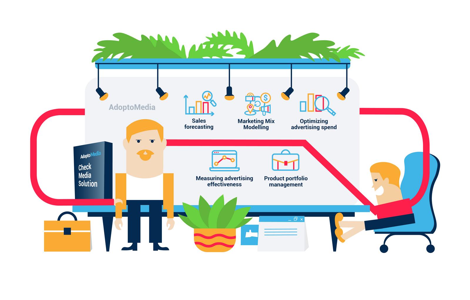 Marketing Mix Modelling, Marketing Technology, ROMI optimization, ROMI increase, marketing budget optimization, effective marketing strategy, CheckMedia Solution, AdoptoMedia, forecast sales, measure advertising effectiveness