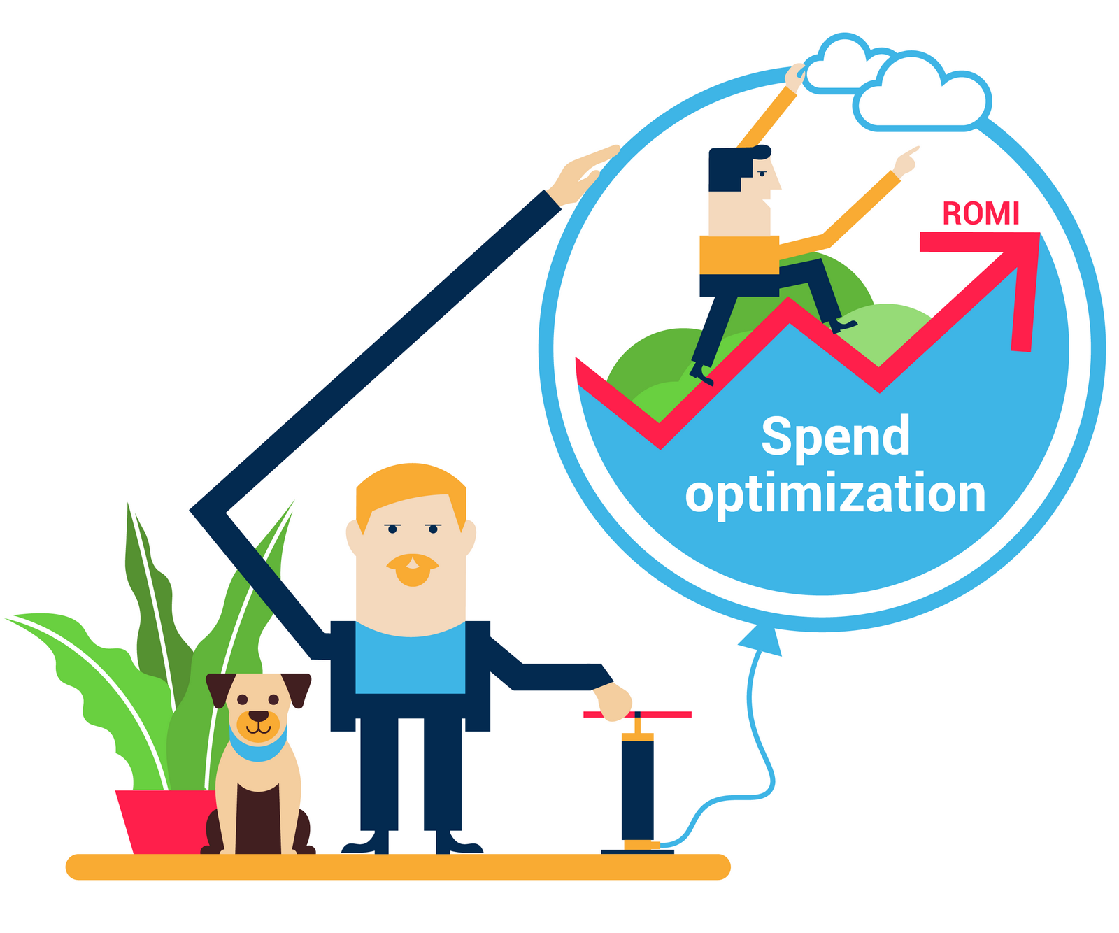 media budgeting, high ROMI, ROMI increase, marketing spend optimization, real-time marketing accountability, marketing transparency, marketing effectiveness, digital transformation, AdoptoMedia, CheckMedia Solution, best media measurement tools, marketing technology, martech