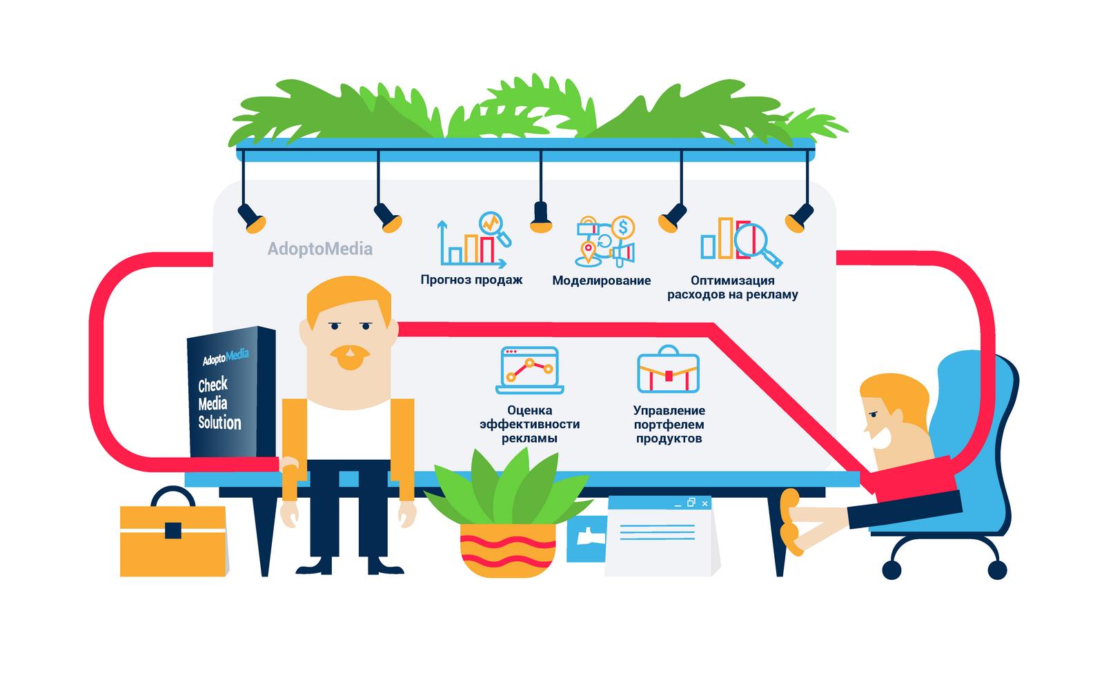 Моделирование Маркетингового микса, маркетинговые технологии, оптимизация ROMI, увеличение ROMI, оптимизация маркетингового бюджета, эффективная маркетинговая стратегия, CheckMedia Solution, AdoptoMedia, прогноз продаж, оценка эффективности рекламы