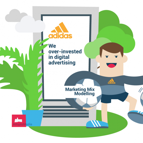 Adidas, strategic marketing measurement, MMM, marketing effectiveness, AdoptoMedia