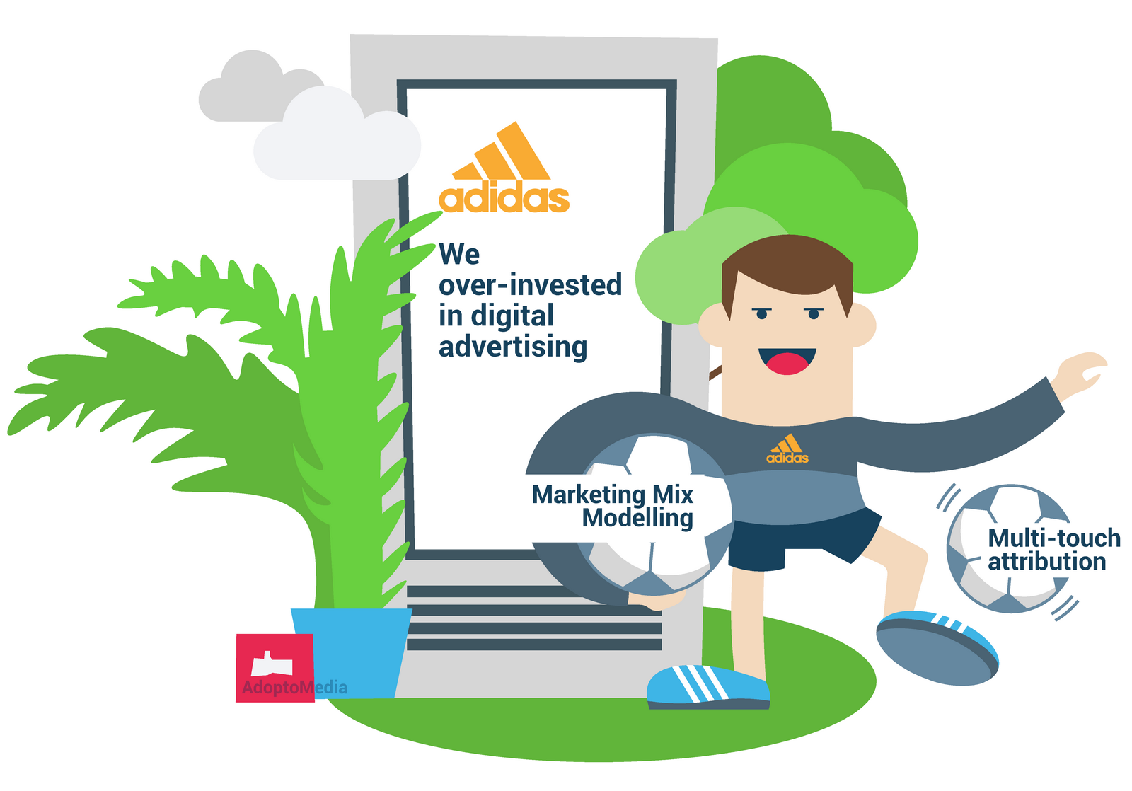 Adidas, strategic marketing measurement, MMM, marketing effectiveness, AdoptoMedia