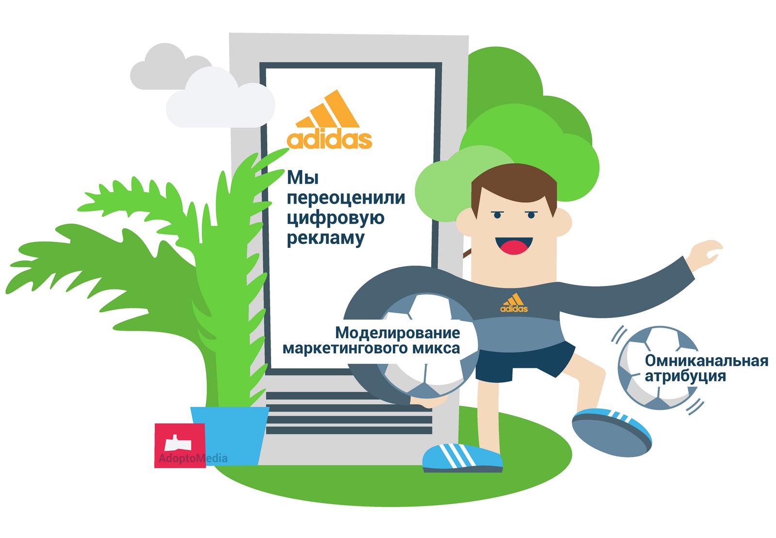 Adidas, моделирование маркетингового микса, омниканальная атрибуция, инструменты оценки эффективности маркетинга, AdoptoMedia