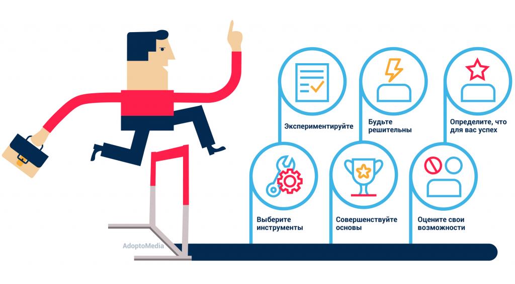 эффективность маркетинга, эффективность бизнеса, маркетинговая стратегия, AB-тесты, in-house агентство, аутсорсинг