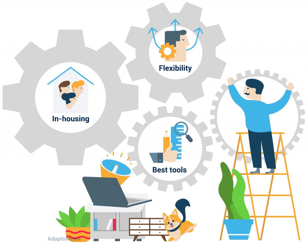 effective marketing, downturn spend management, marketing accountability, COVID-19 spend management, AdoptoMedia