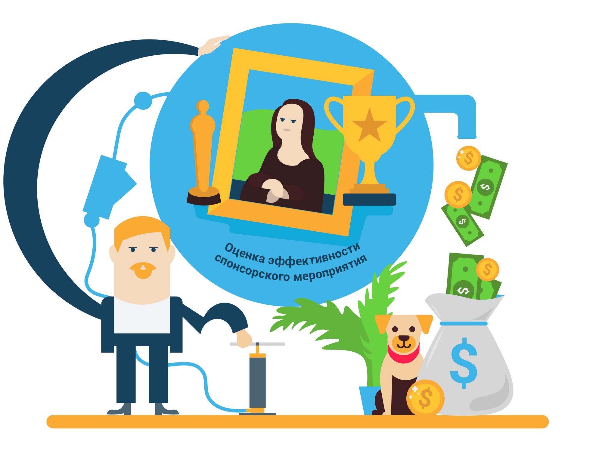 ROI спонсорства, рентабельность спонсорства, оценка эффективности спонсорства, эффективное спонсорство, эффективная активация, AdoptoMedia